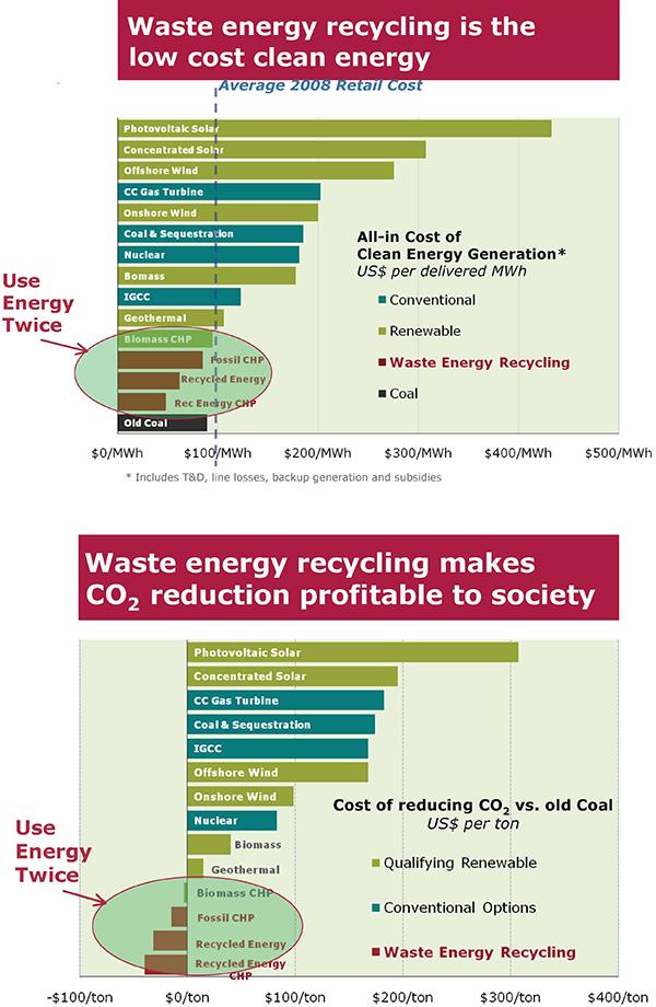 Fx energy options llc